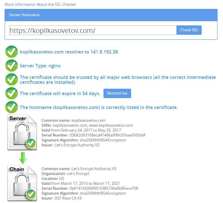 проверка работы сайта
